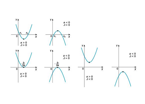 matematica signo: