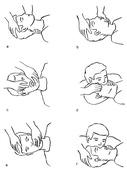 """Schemat sztucznego oddychania metodą """"usta–usta"""" oraz """"usta–nos"""", prowadzonego przez jedną osobę"""